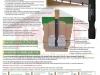 Post Saver Brochure Page - 3