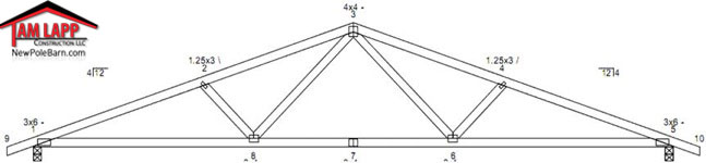 Pole barn roof truss designs tam lapp construction llc for Price of roof trusses