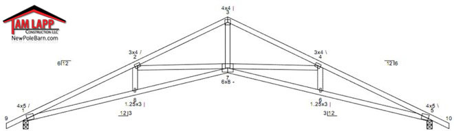 Pole Barn Scissor Trusses
