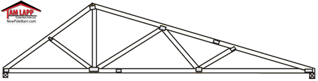 Pole Barn Roof Truss Designs - Tam Lapp Construction LLC
